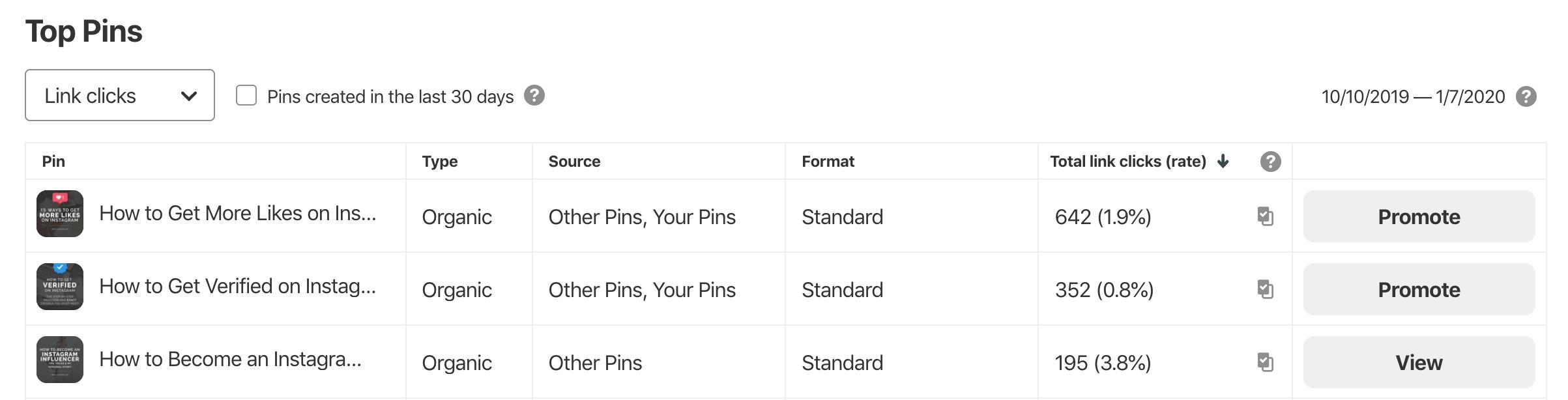 Pinterest for Business - Analytics